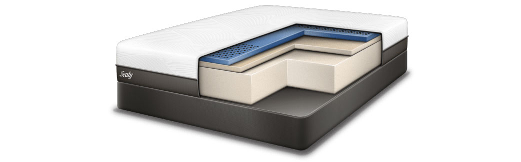 Sealy Conform™ Bed Layers