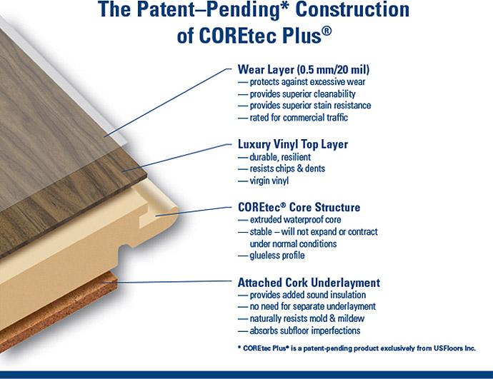 COREtec Construction Layers - Wear Layer, Luxury Vinyl Top Layer, COREtech Core Structure, Attached Cork Underlayment *Patent Pending